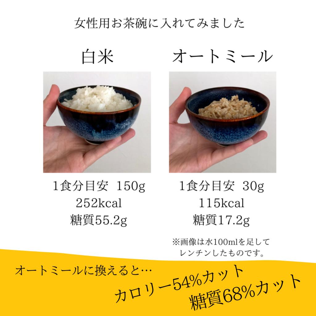 白米とオートミール比較